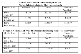 Postage Rates 2018 Chart New Postage Rates For 2018 Rip Off Press