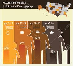 Presentation For Different Age Groups And A Map Of United States