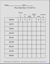 Place Value Chart Decimal Places Common Core Worksheets