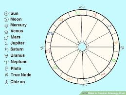 Accurate Astrological Chart Pro Full Natal Birth Chart Robin