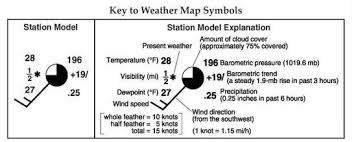weather station model worksheet. key from page 13 of esrt weather station model worksheet t