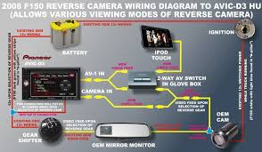wiring page 7 the wiring diagram meetcolab reversing camera wiring diagram reversing image 1024 x 596