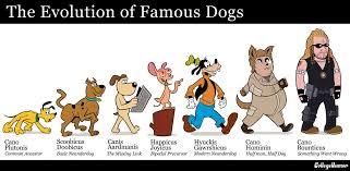 Canine Evolution Chart Canine Evolution Chart Famous Dogs Evolution Cartoon Dog