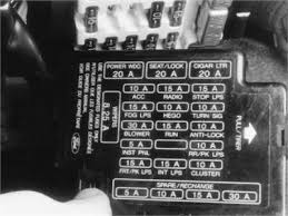 solved i need the fuse box diagram for my ford fixya 93 ford thunderbird fuse box diagram