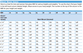 Blood Pressures Chart Kozen Jasonkellyphoto Co