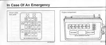 kia fuse box 1999 kia get image about wiring diagram