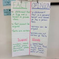Fact Vs Opinion Anchor Chart Fact And Opinion Anchor Chart Teaching Writing Fact