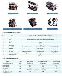 TOYOTA 4Y ENGINE TOYOTA 4Y ENGINE,China Auto Parts,buy ENGINE TOYOTA ...