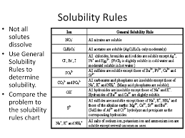 Ppt Solubility Rules Powerpoint Presentation Free