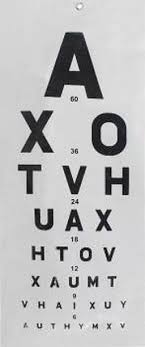 Online Eye Test Chart Mcp Vision Test Charts Buy Mcp Vision Test Charts Online