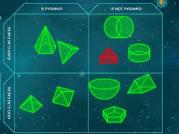 Venn Diagram Of Geometric Shapes Sorting 3d Shapes On A Carroll Diagram Mathsframe