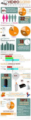 Videogame Statistics Video Game Statistics Visual Ly