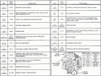 2000 fuse box diagram jeep cherokee forum puzzle bobble com 2001 jeep grand cherokee fuse box diagram at 2000 Jeep Cherokee Fuse Diagram