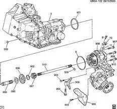 similiar 2005 buick rendezvous transmission filter keywords 2005 buick rendezvous transmission filter