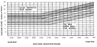 John Deere 1700 Planter Rate Chart Oma70299 1700 And 1730 Maxemerge Plus Integral Planters