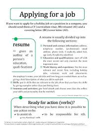 Cover Letter Power Verbs Good Resume Fair Great Action For Resumes Magnificent Resume Power Verbs