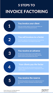 How To Use Invoice Factoring For Small Business