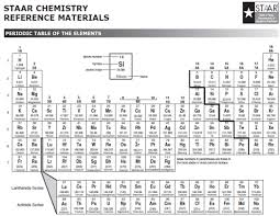 Periodic Table Regents Reference Table