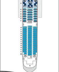 Best Premium Economy Seats On British Airways Boeing 787 9
