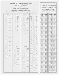 Diamond Sieve Size Chart 78 Experienced Diamond Millimeter Conversion Chart