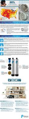 Home Soft Water Systems Pelican Water 15 Gpm Whole House Water Filtration And Natursoft
