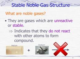 1. 2 Objectives Identify the stable noble gas structure. Explain ...