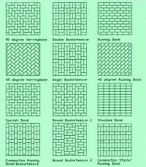 Basket Weave Brick Pattern