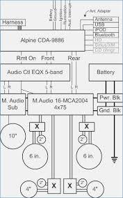 bmw e36 wiring diagram dynante info e36 ignition wiring diagram 1997 bmw e36 radio wiring diagram jmcdonaldfo