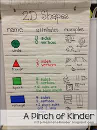 Teaching 2d Shapes In Fdk A Pinch Of Kinder