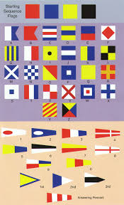 Flag Chart With Names Nautical Flag Guide Beaufort Online