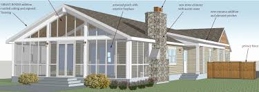 house addition plans. Addition Plans For Homes Beautiful Ranch House Ideas Second 2nd Story Home Floor