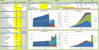 financial management excel helpful spreadsheet templates to help manage your finances personal