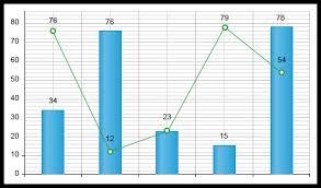 Ajax Line Chart Control In Asp Net Chart Html5 Control Telerik Ui For Asp Net Ajax Telerik