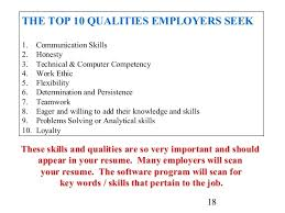 Marvelous Good Qualities Of A Person To Put On Resume 58 In Professional Resume  Examples With