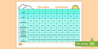 Place Value Chart Arabic English Place Value Chart Place