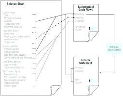 cash balance sheet template money balance sheet template edunova co
