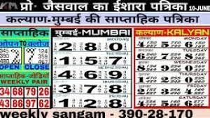 Kalyan Daily Chart Sattamatka Kalyan Mumbai Daily Matka Charts Free Channel