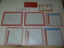 Make Montessori Addition Charts With Livable Learning Free