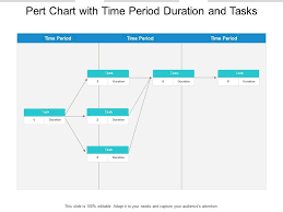 Pert Chart With Time Period Duration And Tasks Powerpoint