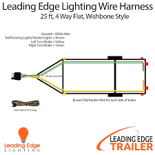 trailer hitch wiring diagram inspirational dodge ram 4 hastalavista me car trailer wiring harness wiring diagram