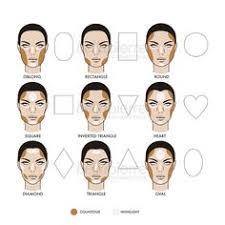 Makeup Contour Chart Makeupview Co