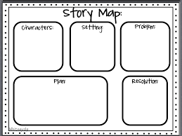 Story Grammar Why Your Children Need To Use Story Grammar To Improve Their