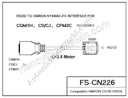 profibus connector omron cable omron rs232 wiring Omron Rs232 Wiring Omron Rs232 Wiring #33