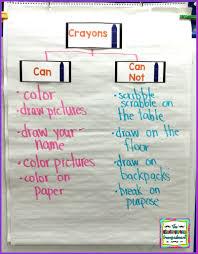 How To Use School Supplies The Kindergarten Smorgasboard