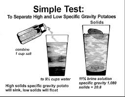 Q A Test For High Solids Content In Potatoes Idaho Potato