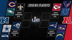 No te pierdas calendario de nfl, dividido por fecha y con toda la información de inicio de partidos, cobertura en tv y más Los Playoffs De La Nfl 2018 2019