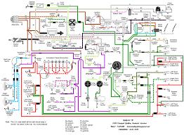 triumph spitfire 78 Jeep Wiring Diagram Jeep Wrangler Wiring Schematic
