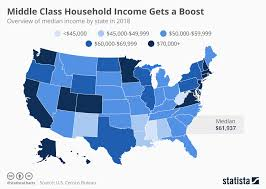 Chart Middle Class Income Chart Middle Class Household Income Gets A Boost Statista