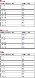 Ladies Snowboard Size Chart Snowboard Size How To Choose An Appropriate Board