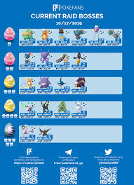 Raid Boss Chart Halloween Event 2019 Thesilphroad